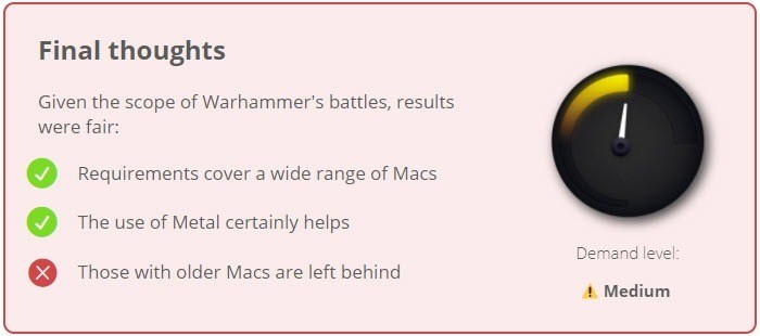 Mac Performance Reviews