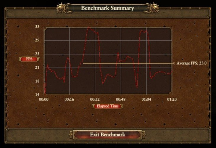 Warhammer Low settings V2