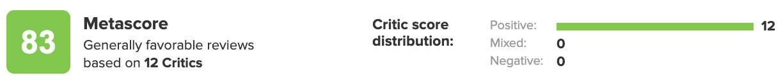 Elder Scrolls Online Mac Metacritic