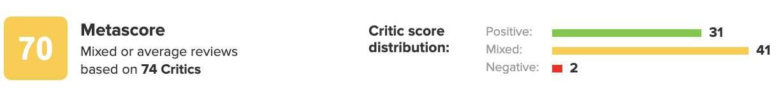 The Sims 4 Mac Metacritic