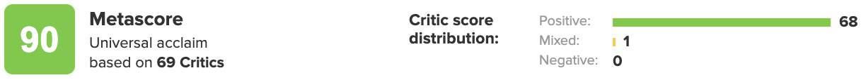 Guild Wars 2 Mac Metacritic